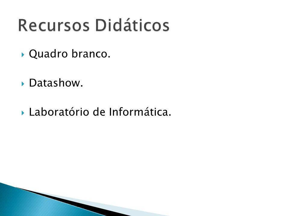 Recursos Didáticos Quadro branco. Datashow.