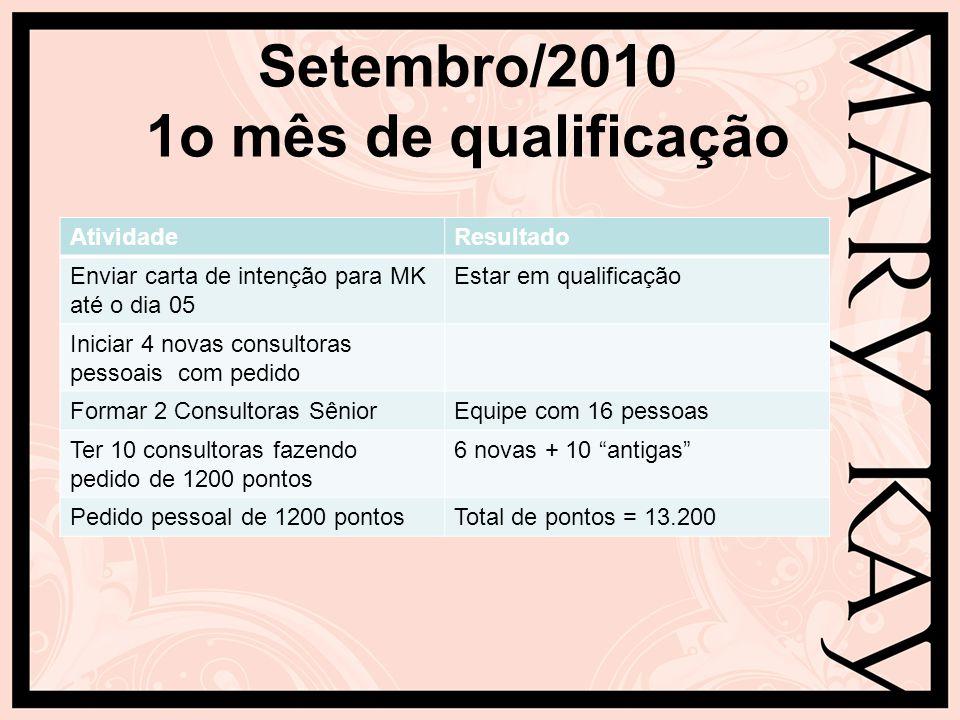 Setembro/2010 1o mês de qualificação
