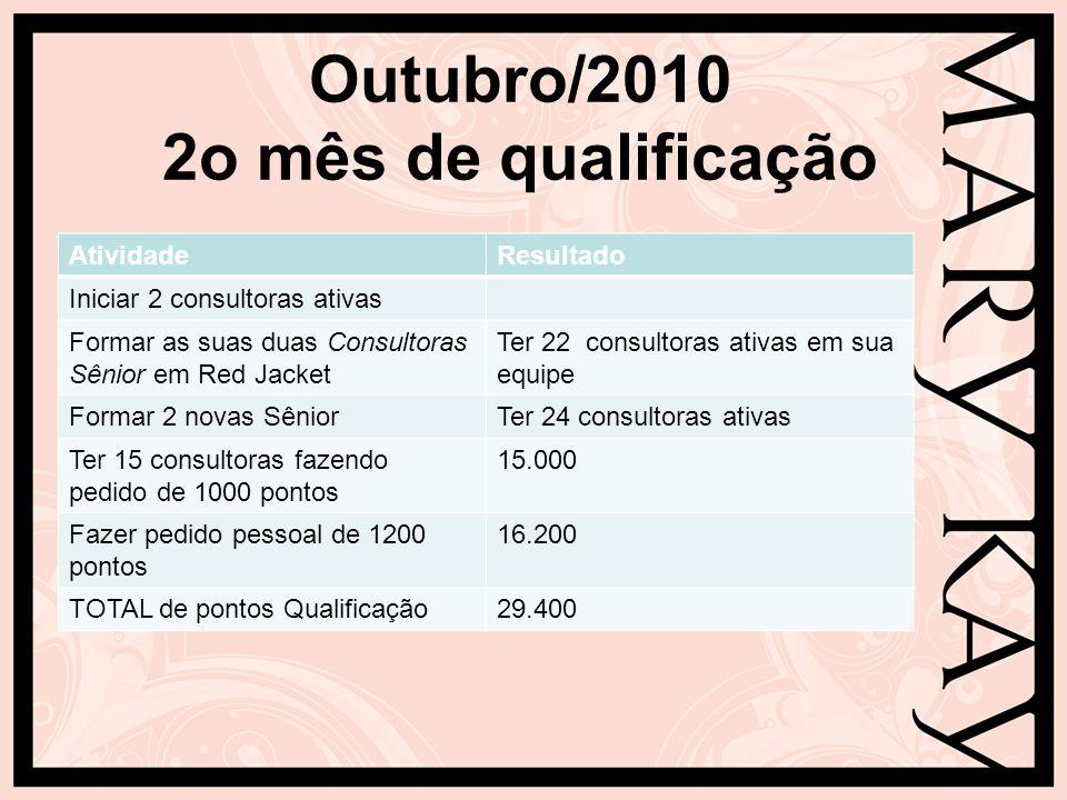 Outubro/2010 2o mês de qualificação