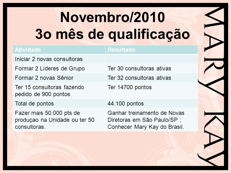 Novembro/2010 3o mês de qualificação