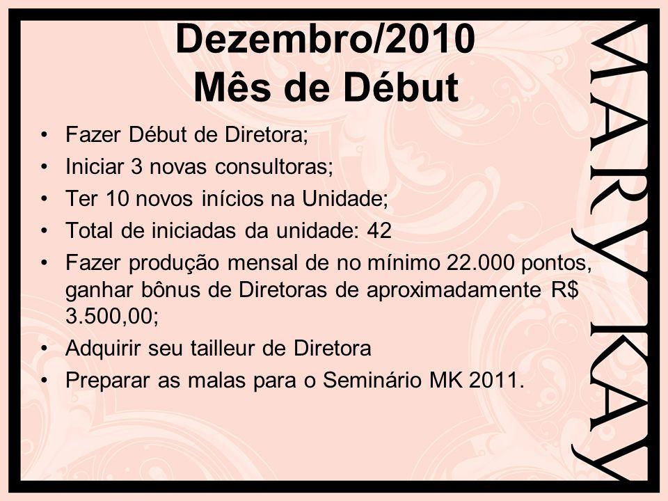 Dezembro/2010 Mês de Début Fazer Début de Diretora;