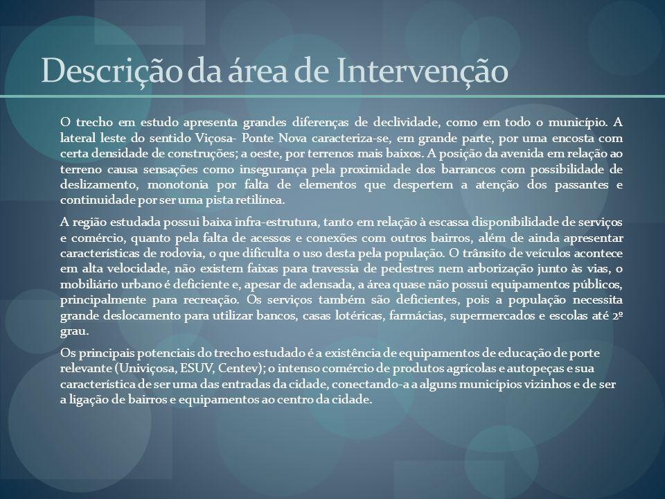 Descrição da área de Intervenção