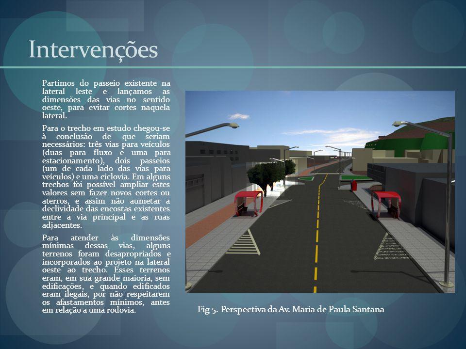Intervenções Fig 5. Perspectiva da Av. Maria de Paula Santana