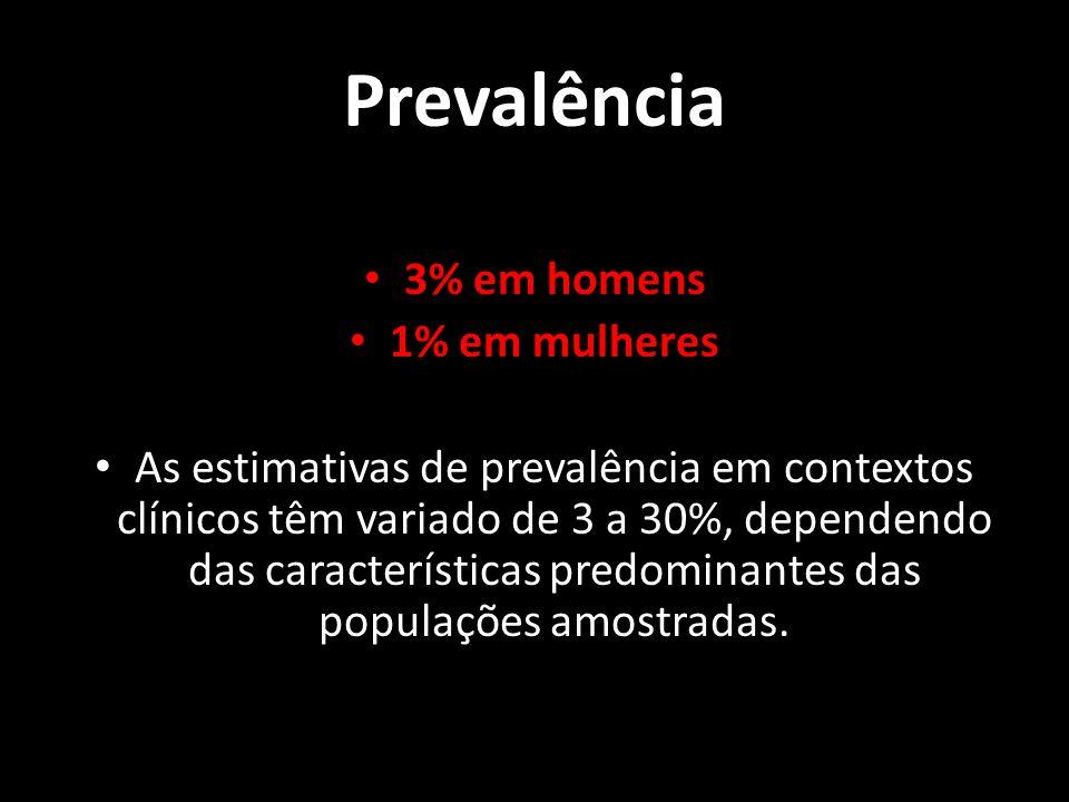 Prevalência 3% em homens 1% em mulheres