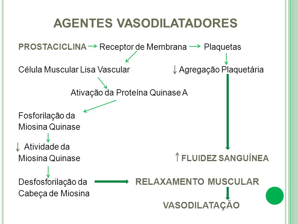 AGENTES VASODILATADORES
