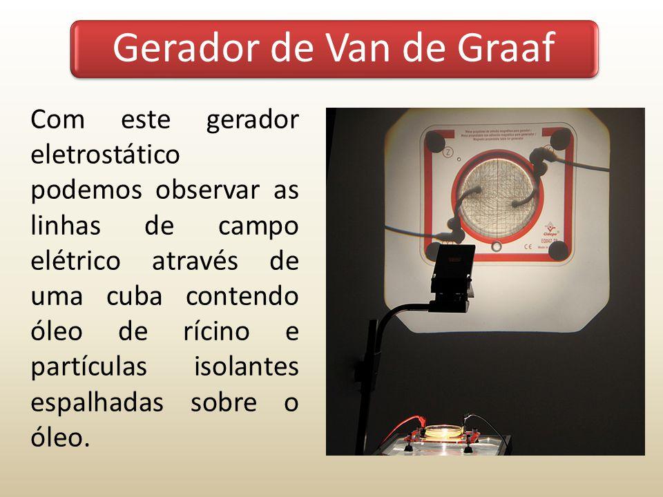 Gerador de Van de Graaf