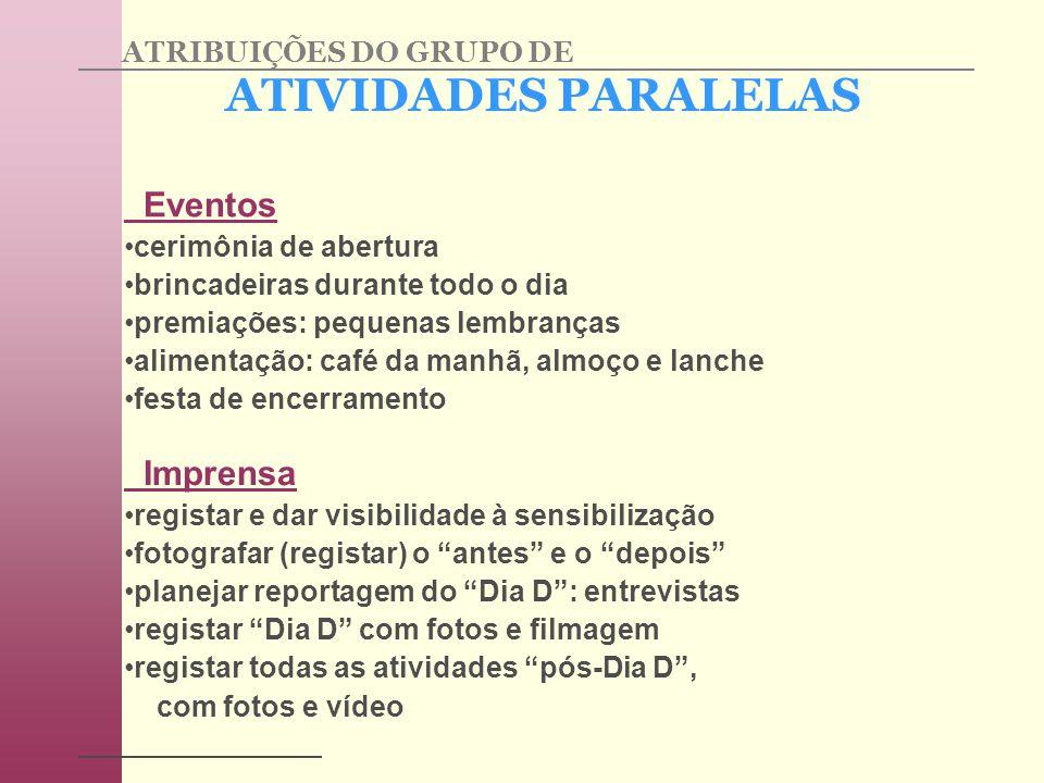 ATIVIDADES PARALELAS Eventos Imprensa ATRIBUIÇÕES DO GRUPO DE