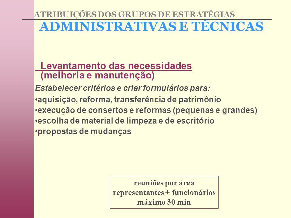 representantes + funcionários