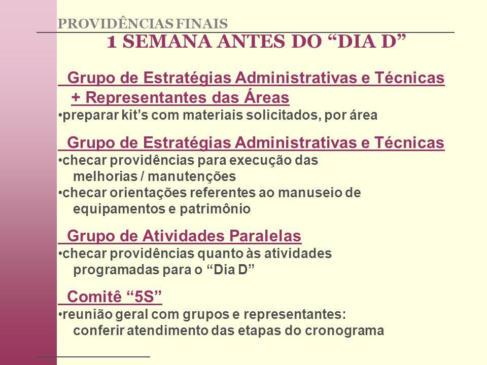 PROVIDÊNCIAS FINAIS 1 SEMANA ANTES DO DIA D Grupo de Estratégias Administrativas e Técnicas. + Representantes das Áreas.