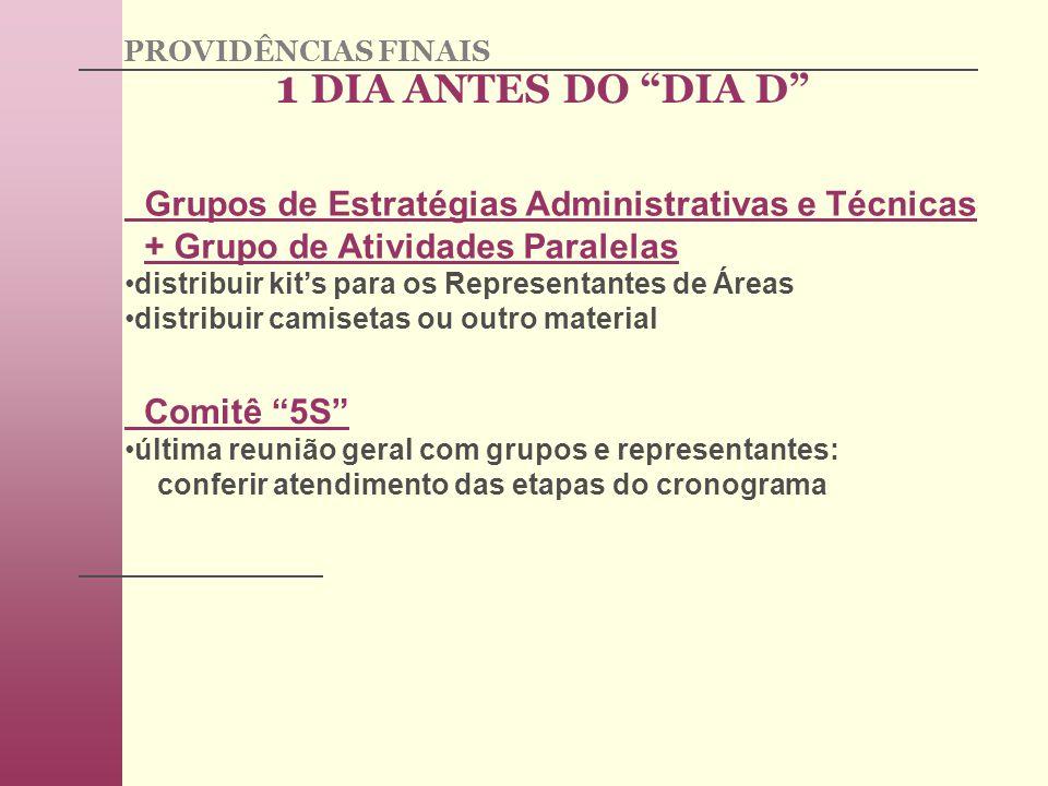 PROVIDÊNCIAS FINAIS 1 DIA ANTES DO DIA D Grupos de Estratégias Administrativas e Técnicas. + Grupo de Atividades Paralelas.