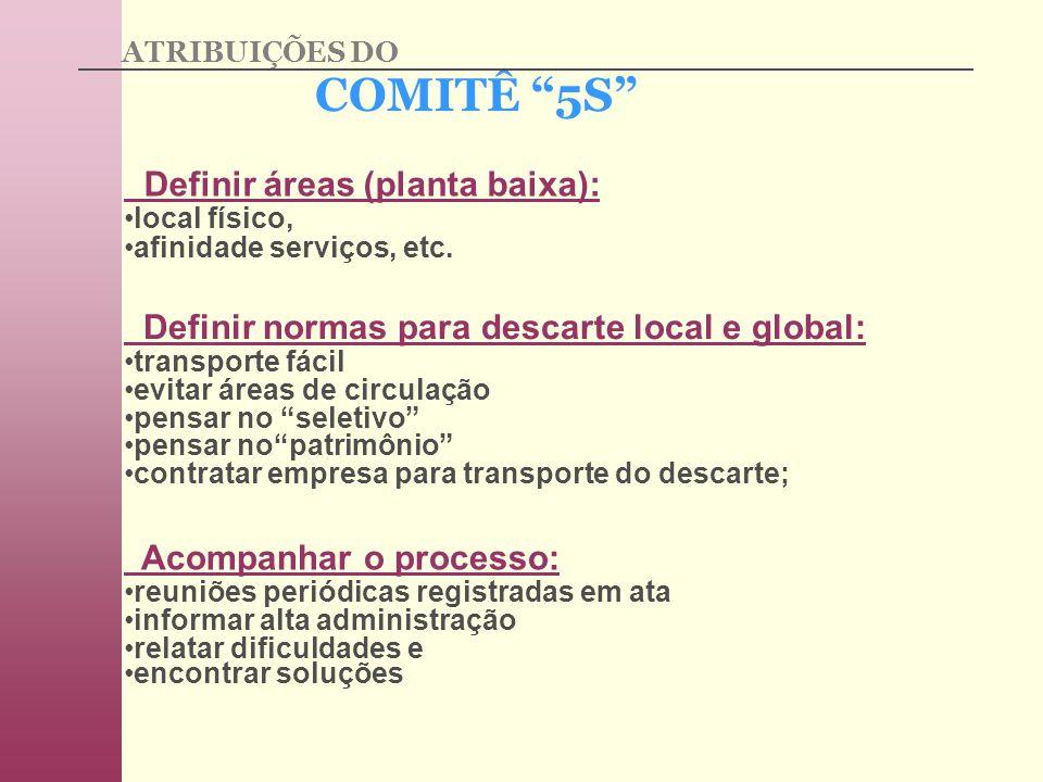 COMITÊ 5S Definir áreas (planta baixa):