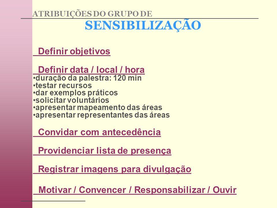SENSIBILIZAÇÃO Definir objetivos Definir data / local / hora