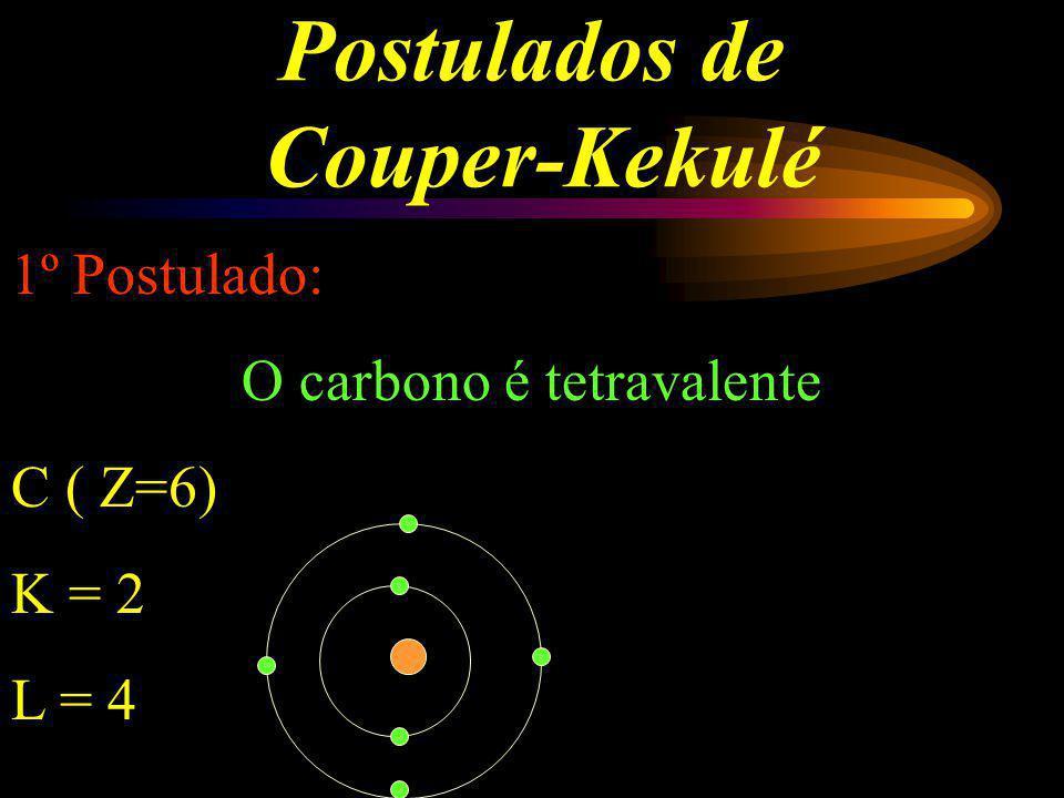 Postulados de Couper-Kekulé