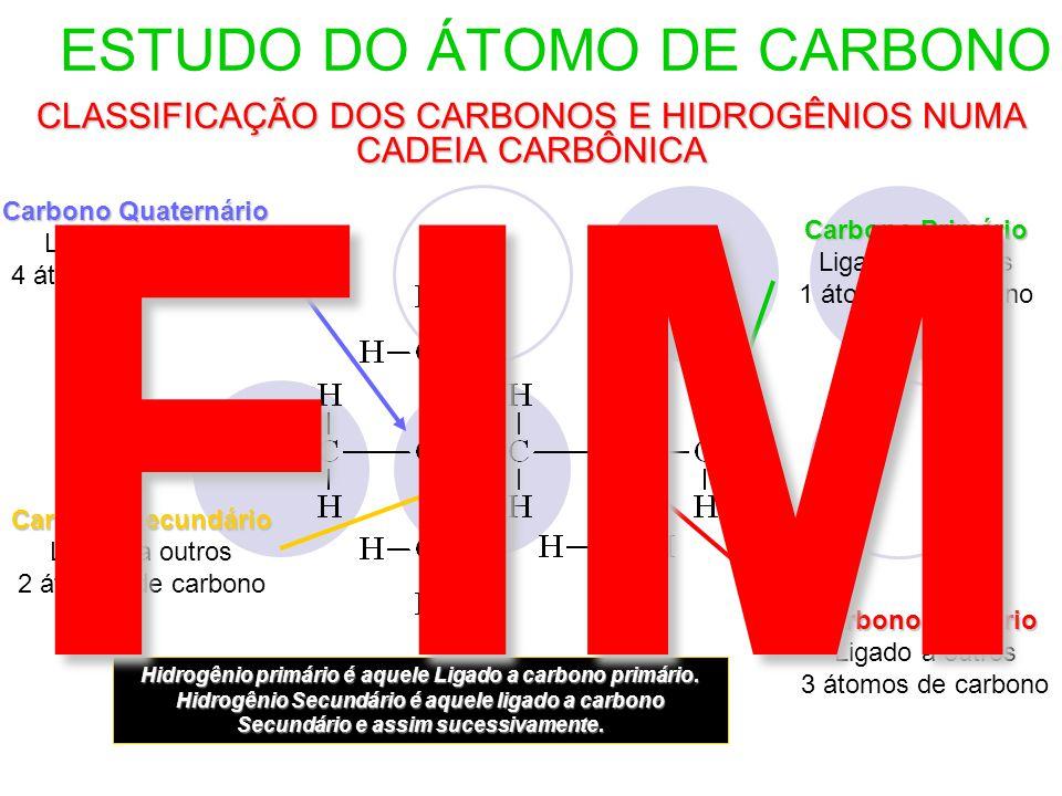 ESTUDO DO ÁTOMO DE CARBONO