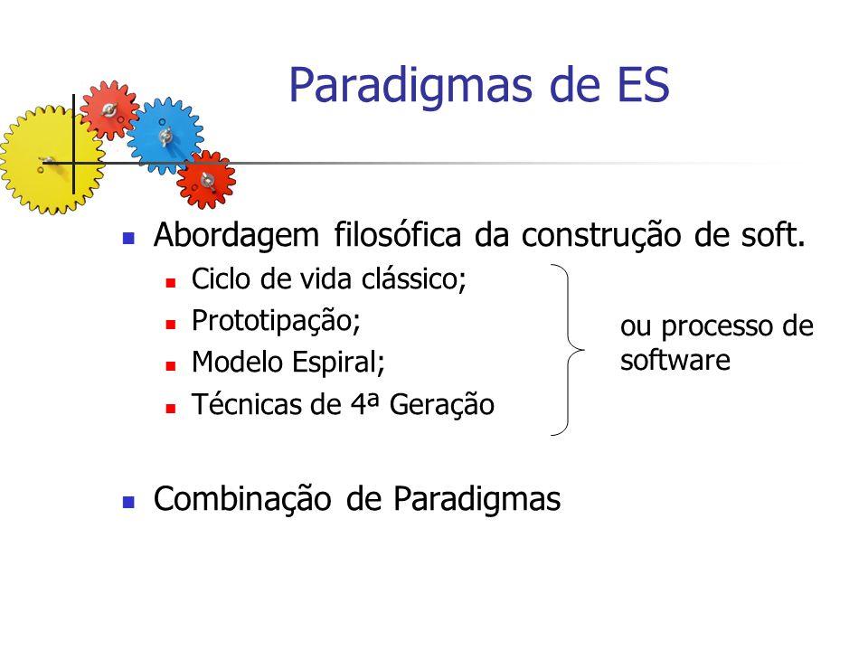 Paradigmas de ES Abordagem filosófica da construção de soft.