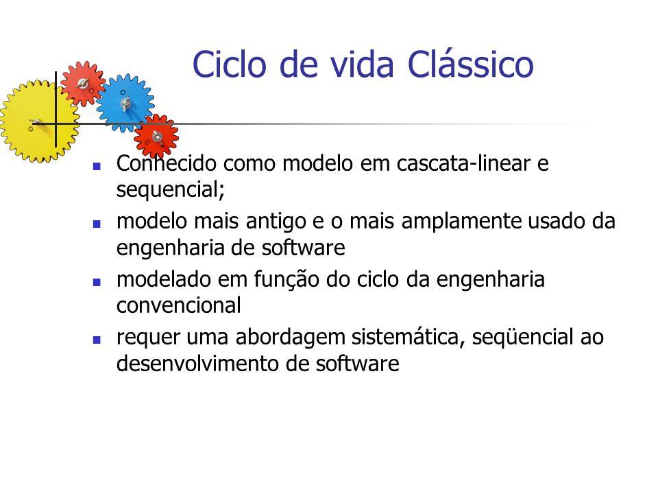 Ciclo de vida Clássico Conhecido como modelo em cascata-linear e sequencial; modelo mais antigo e o mais amplamente usado da engenharia de software.