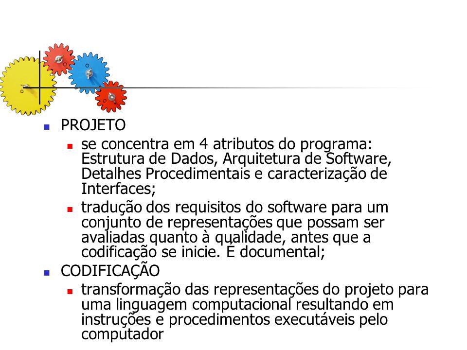 PROJETO se concentra em 4 atributos do programa: Estrutura de Dados, Arquitetura de Software, Detalhes Procedimentais e caracterização de Interfaces;