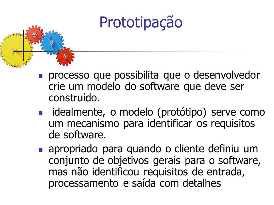 Prototipação processo que possibilita que o desenvolvedor crie um modelo do software que deve ser construído.
