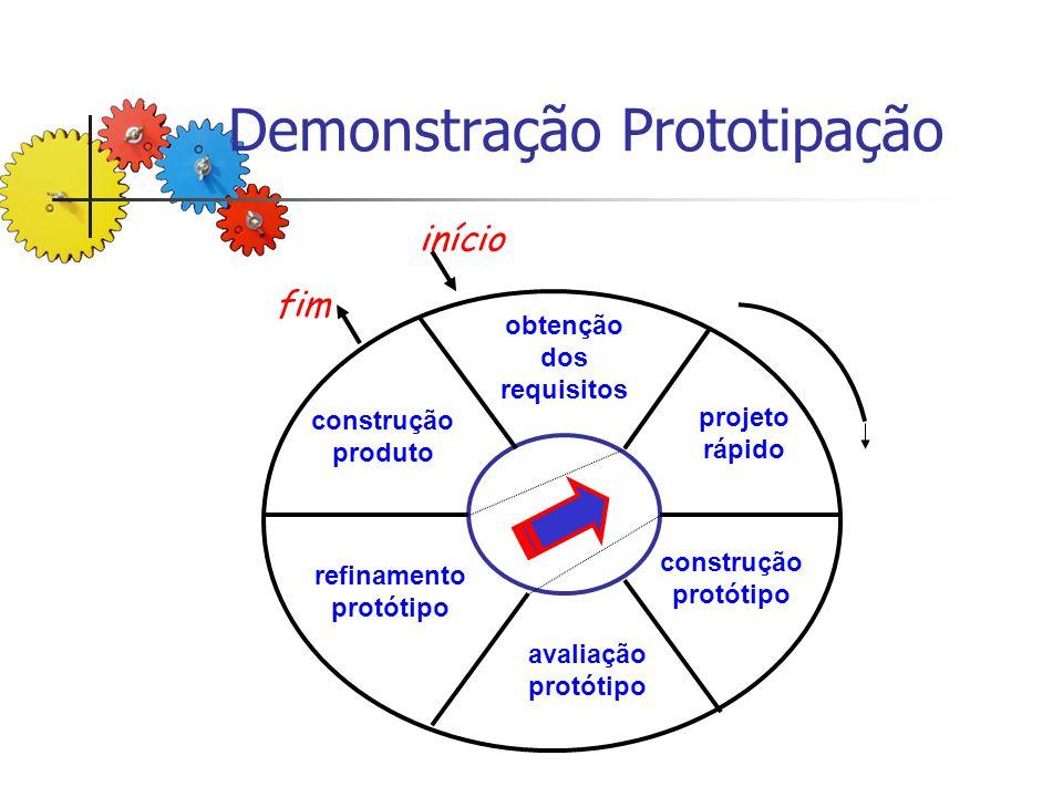 Demonstração Prototipação