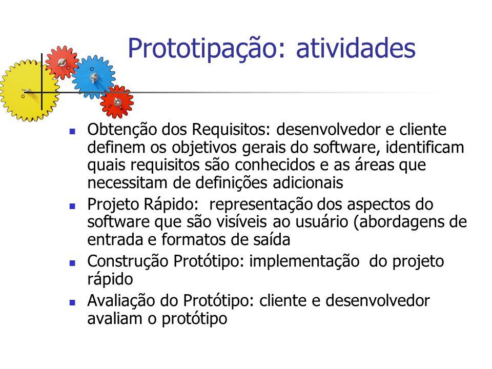 Prototipação: atividades