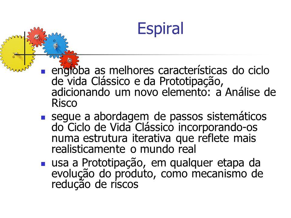 Espiral engloba as melhores características do ciclo de vida Clássico e da Prototipação, adicionando um novo elemento: a Análise de Risco.