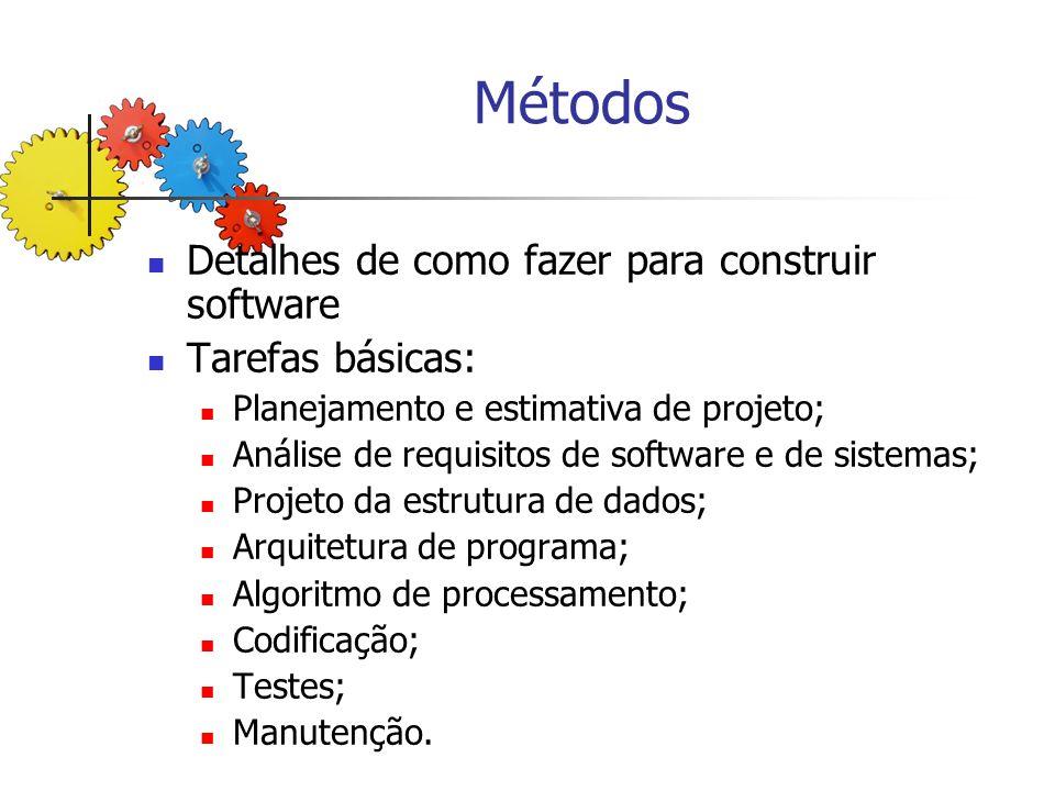 Métodos Detalhes de como fazer para construir software