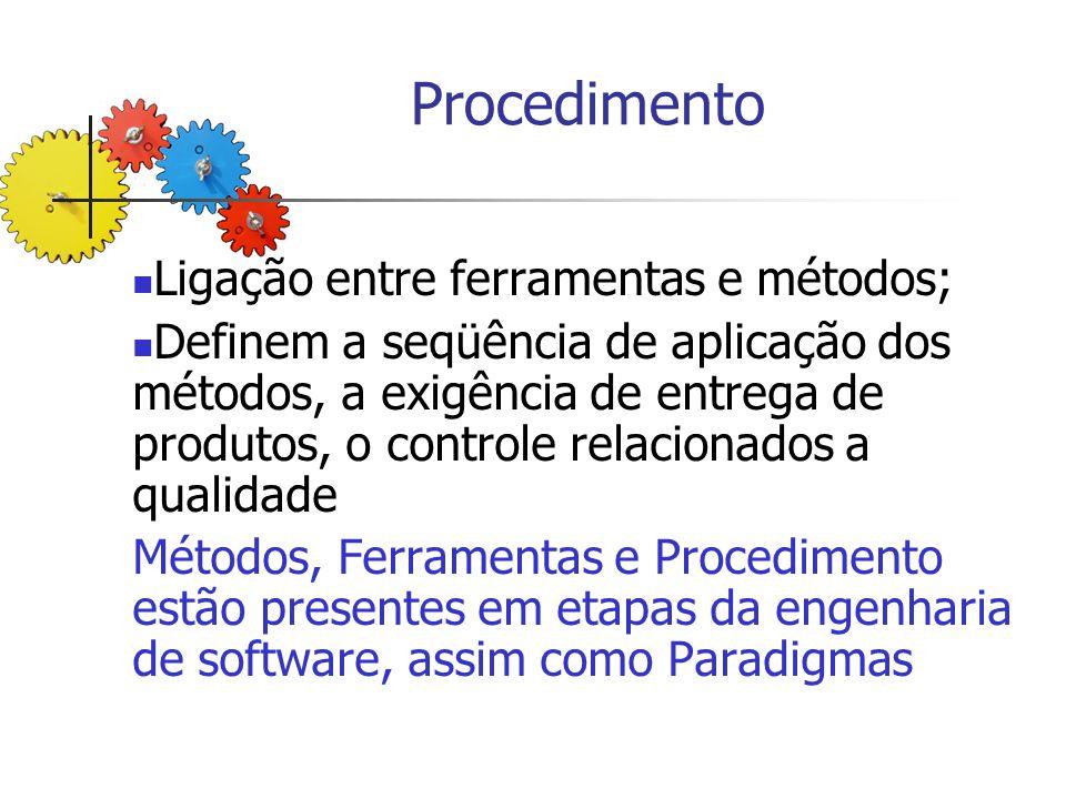 Procedimento Ligação entre ferramentas e métodos;