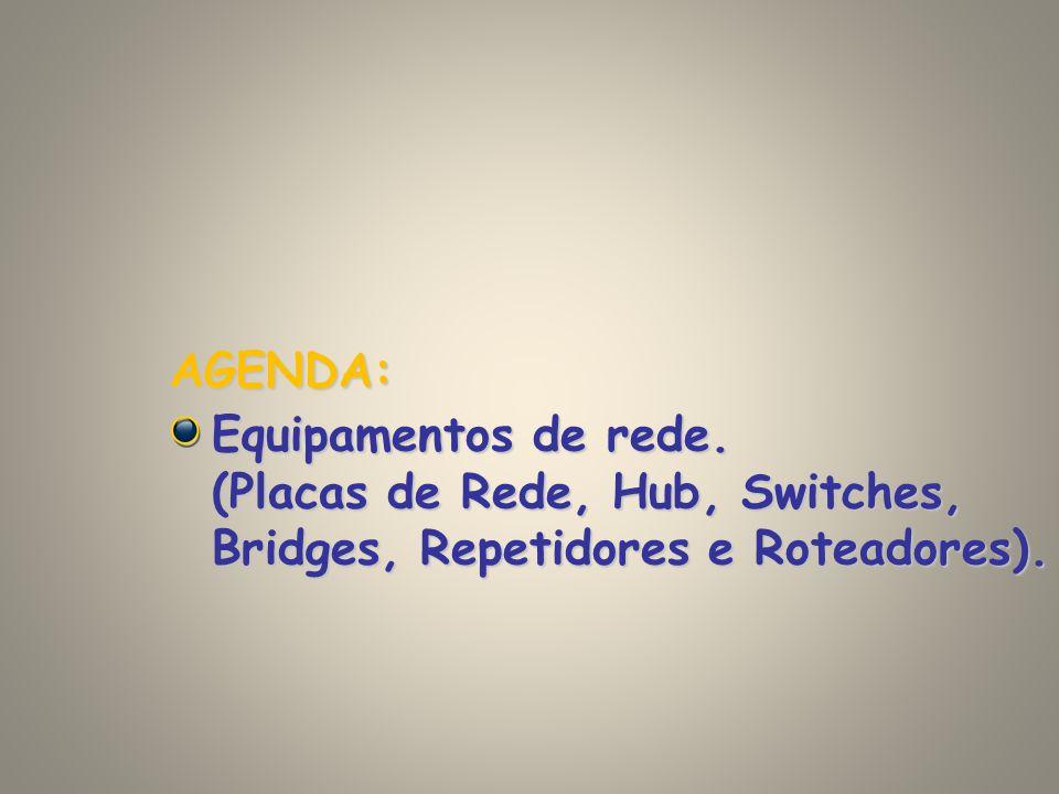 AGENDA: Equipamentos de rede.
