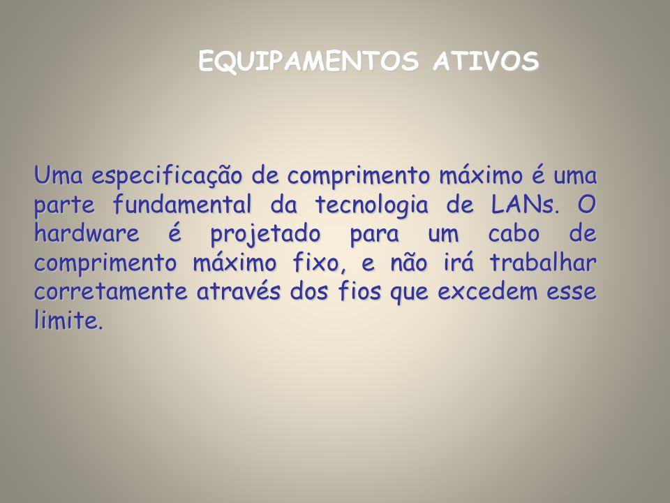 EQUIPAMENTOS ATIVOS