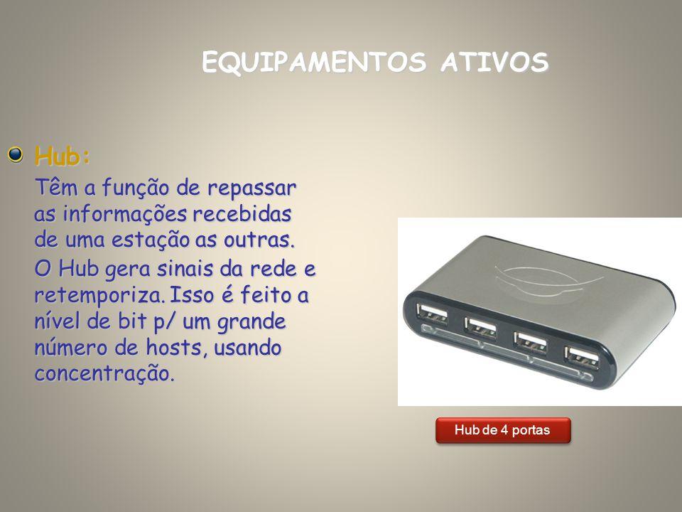 EQUIPAMENTOS ATIVOS Hub: