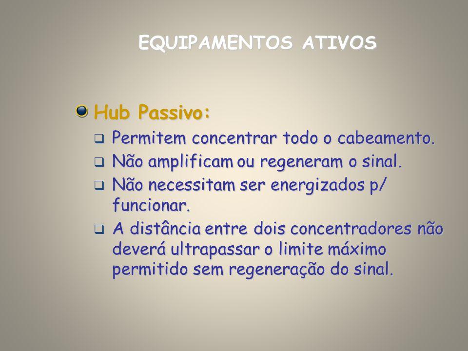 Hub Passivo: EQUIPAMENTOS ATIVOS