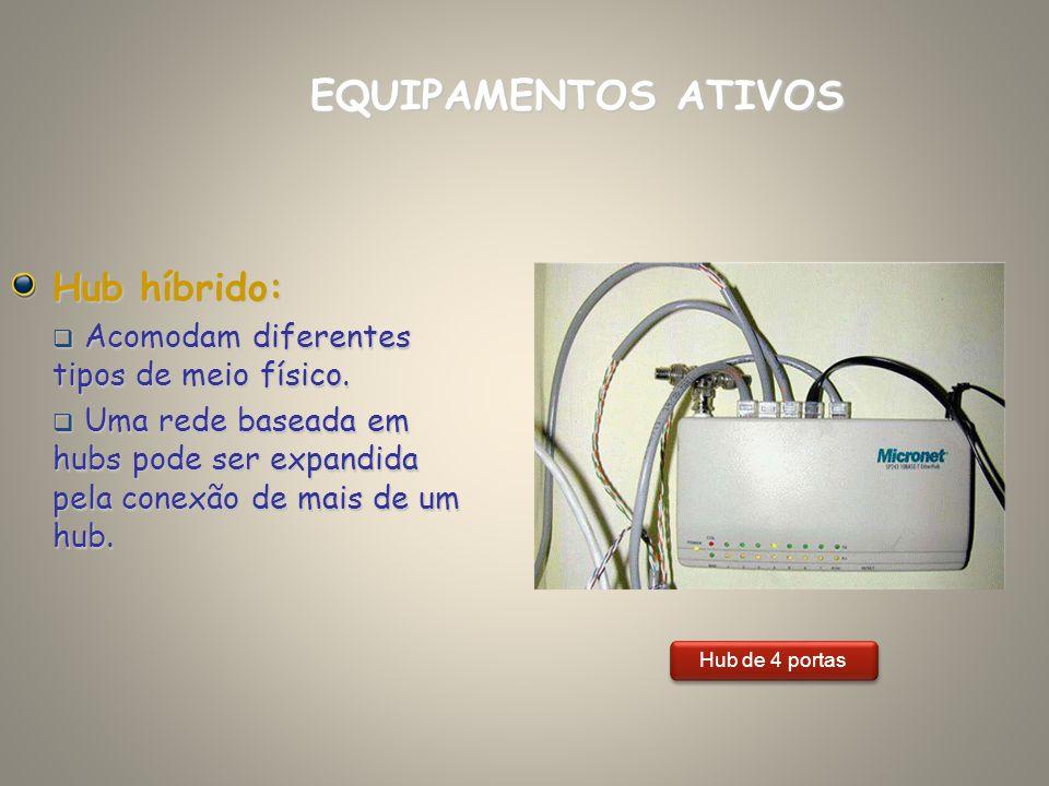 EQUIPAMENTOS ATIVOS Hub híbrido:
