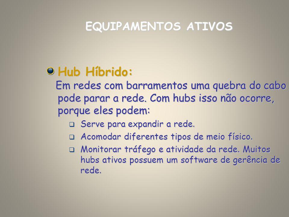 Hub Híbrido: EQUIPAMENTOS ATIVOS
