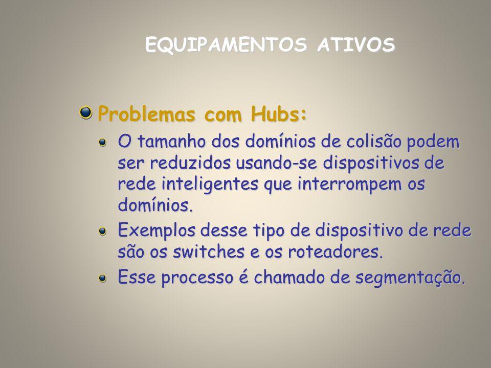 Problemas com Hubs: EQUIPAMENTOS ATIVOS