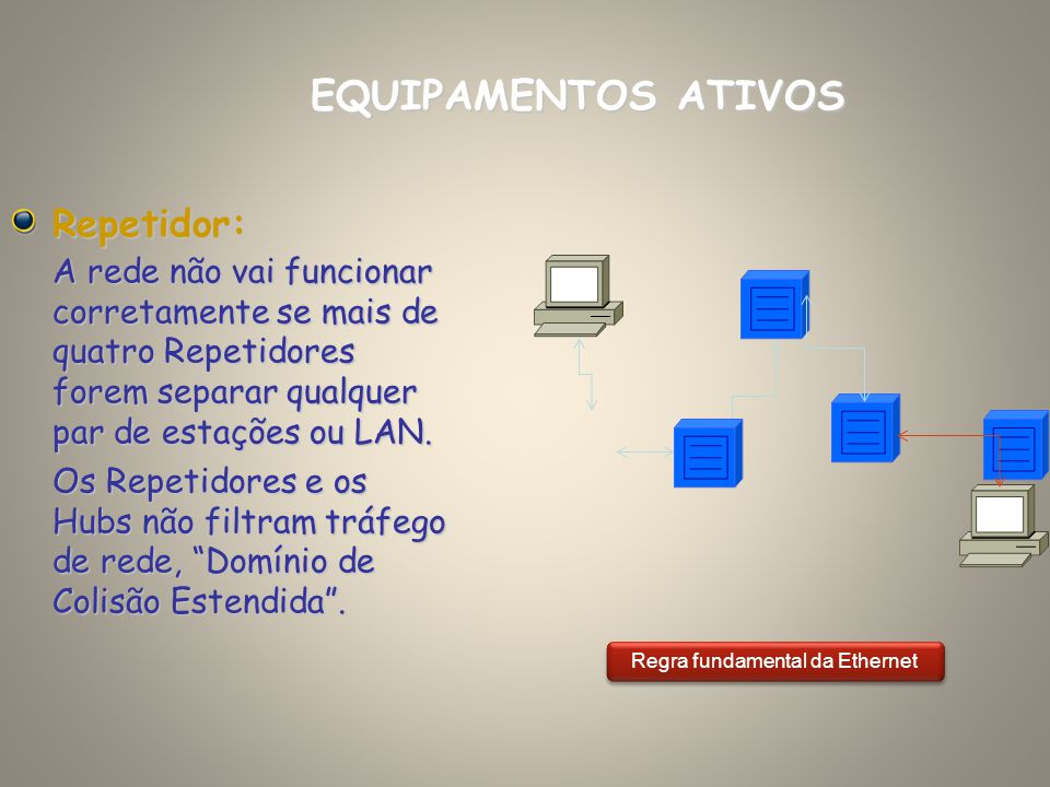 Regra fundamental da Ethernet