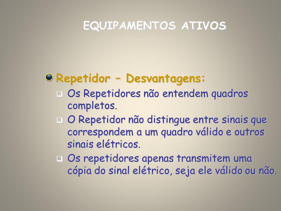Repetidor – Desvantagens:
