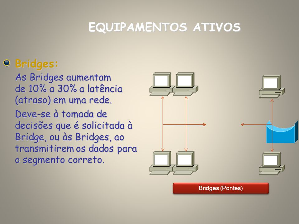 EQUIPAMENTOS ATIVOS Bridges: