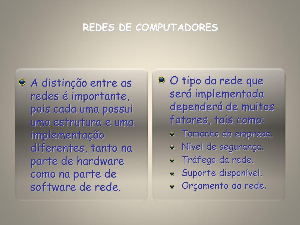 REDES DE COMPUTADORES O tipo da rede que será implementada dependerá de muitos fatores, tais como:
