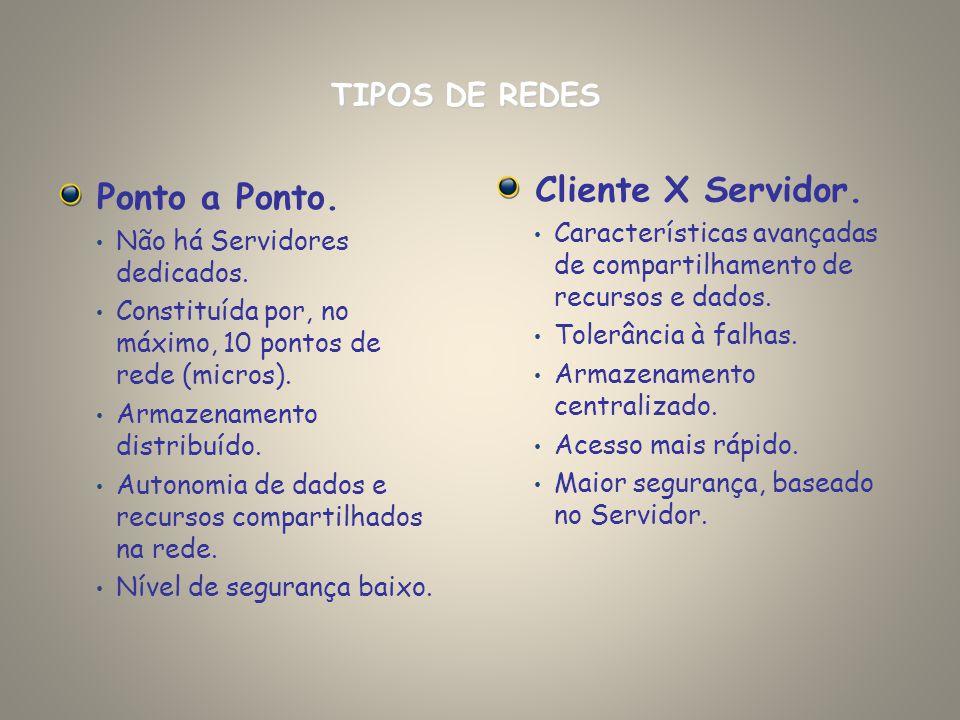 Cliente X Servidor. Ponto a Ponto. TIPOS DE REDES