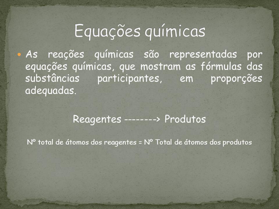 Equações químicas