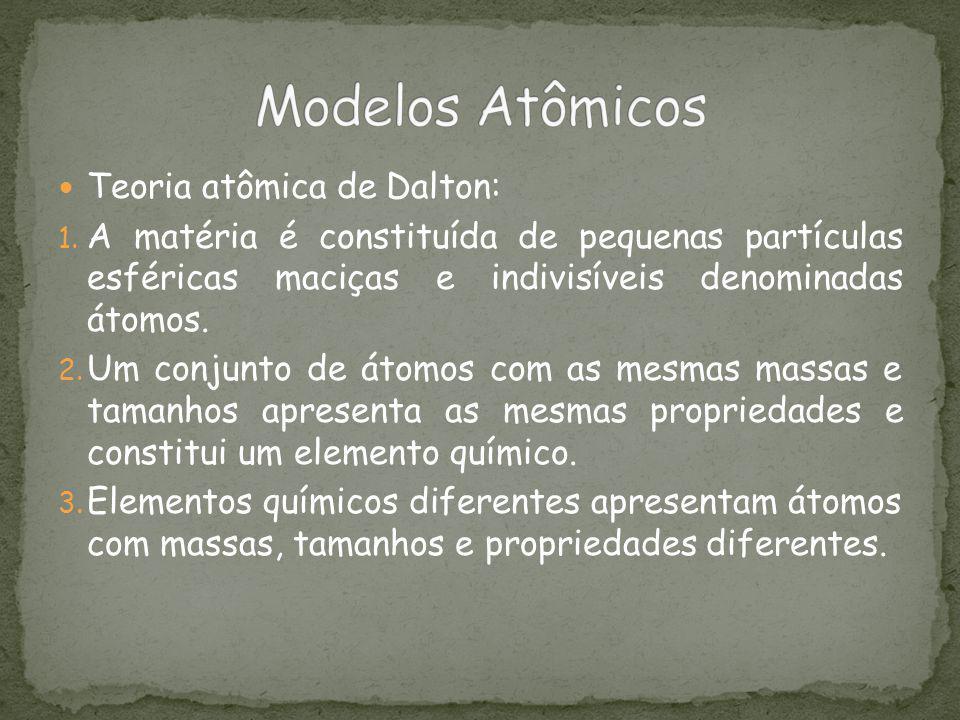 Modelos Atômicos Teoria atômica de Dalton: