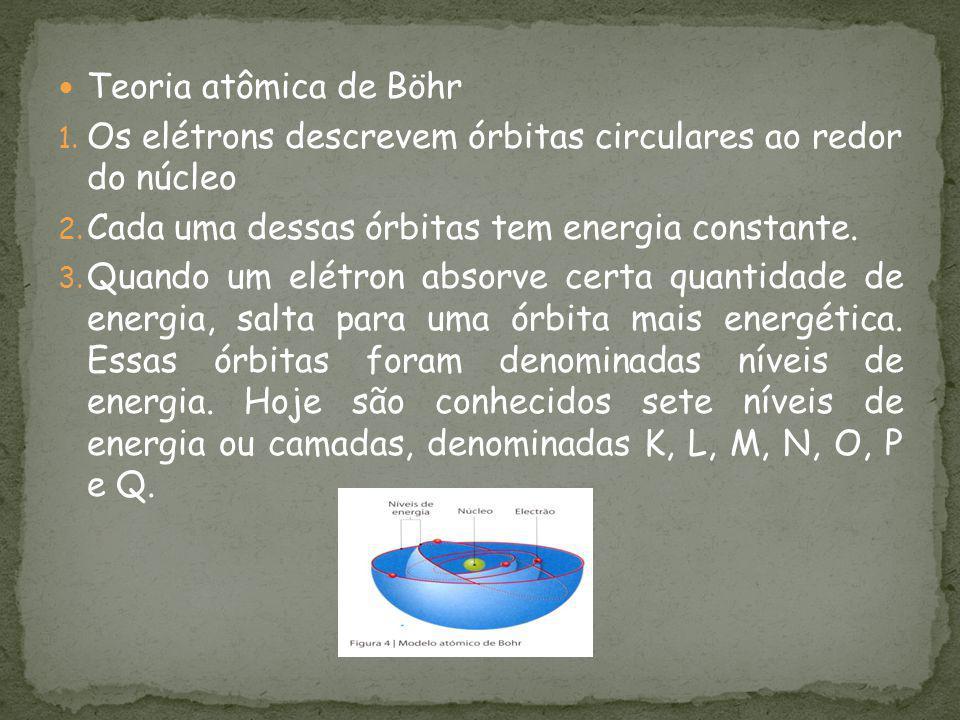 Teoria atômica de Böhr Os elétrons descrevem órbitas circulares ao redor do núcleo. Cada uma dessas órbitas tem energia constante.