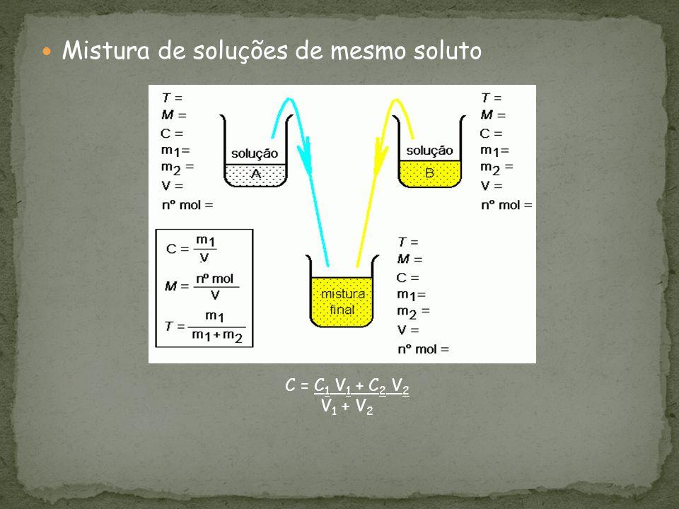Mistura de soluções de mesmo soluto