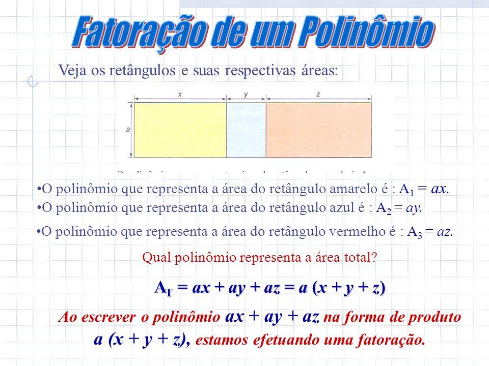 AT = ax + ay + az = a (x + y + z)