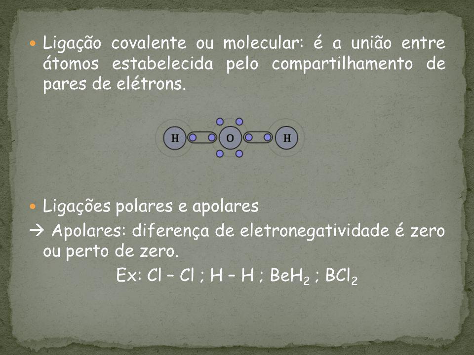 Ex: Cl – Cl ; H – H ; BeH2 ; BCl2