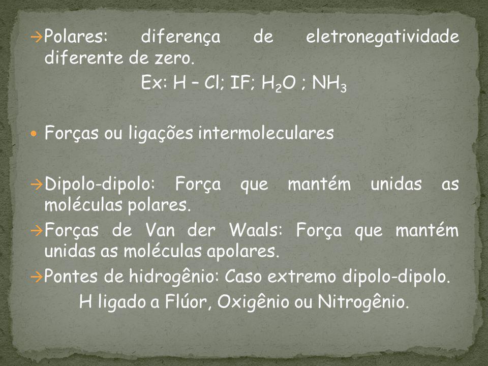 H ligado a Flúor, Oxigênio ou Nitrogênio.