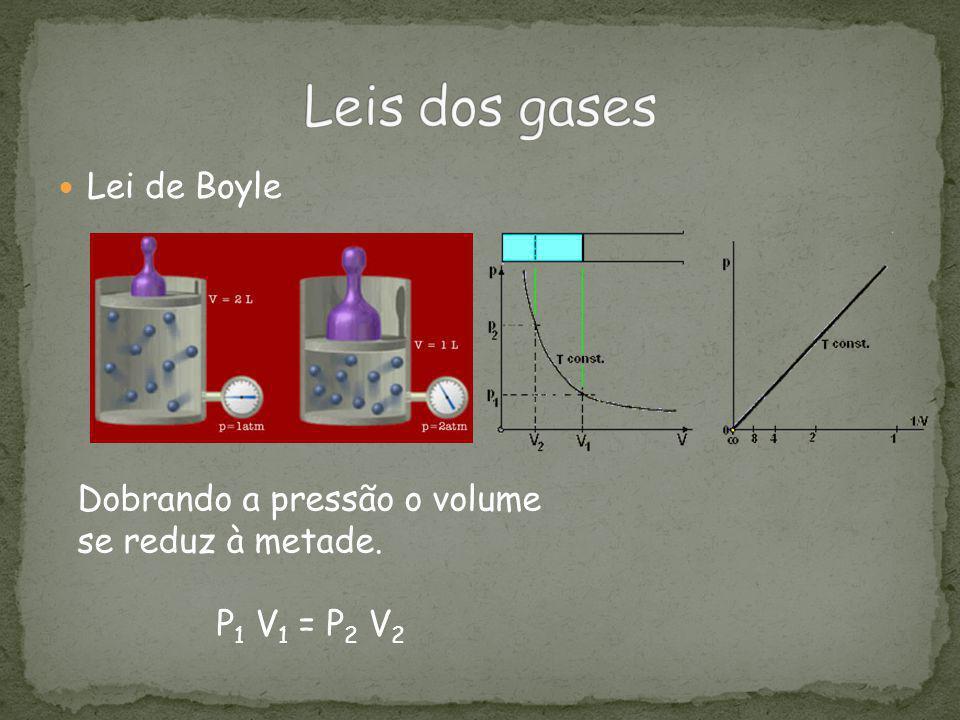 Leis dos gases Lei de Boyle