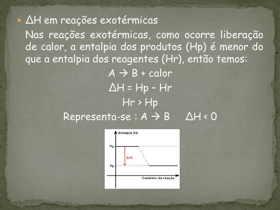 Representa-se : A  B ∆H < 0