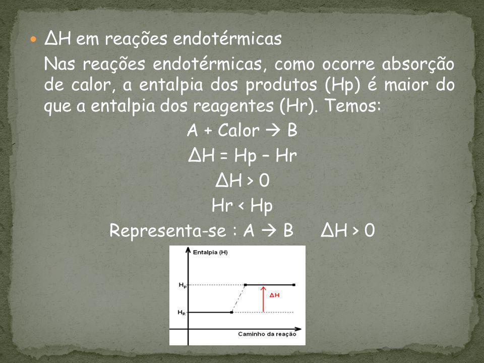 Representa-se : A  B ∆H > 0