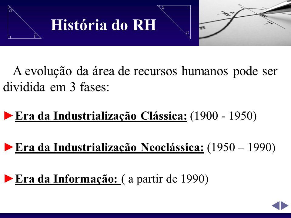 História do RH ►Era da Industrialização Clássica: (1900 - 1950)